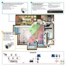 Видеонаблюдение AHD 1Мп 6 камер для соц. инфраструктуры