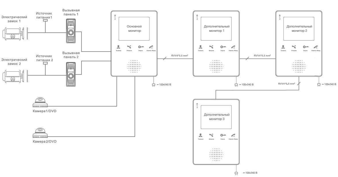 Схема подключения Slinex MS-04