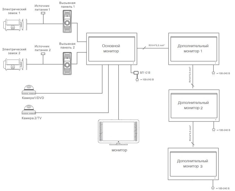 Схема подключения Slinex SL-10