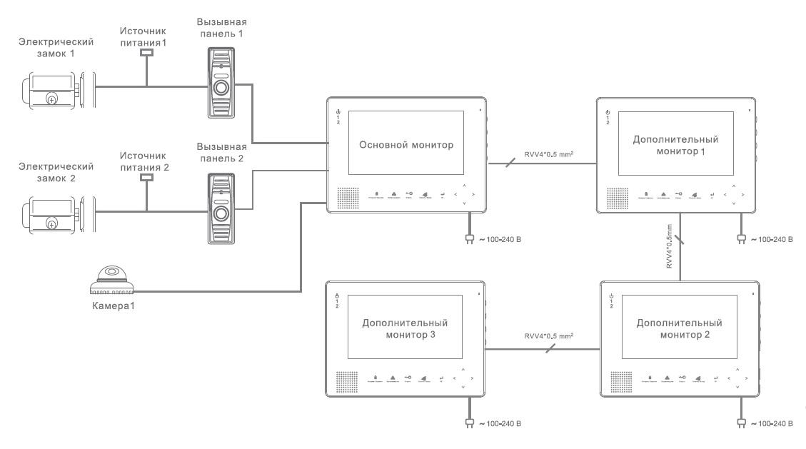 Схема подключения Slinex MS-07M